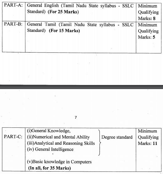 Madras High Court Assistant Syllabus & Exam Pattern 2019
